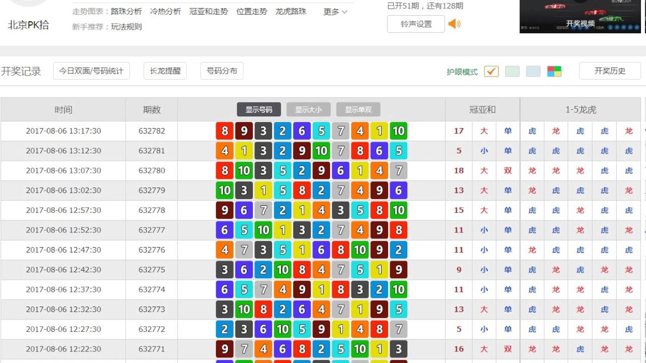 高手教你北京賽車pk10下注心法