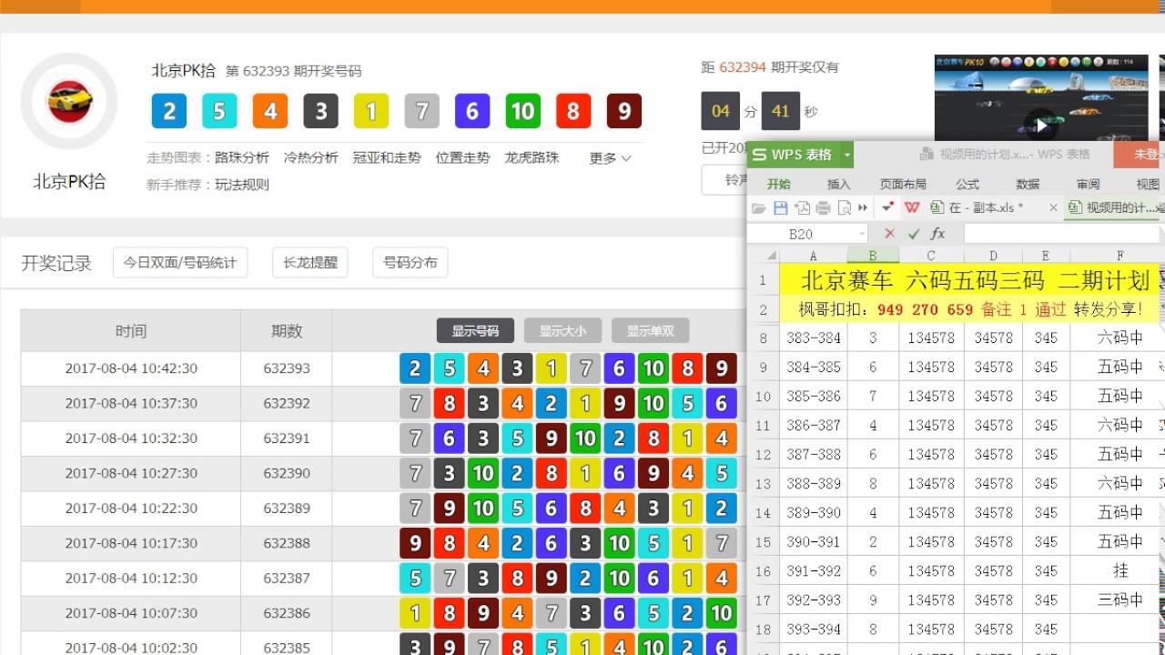 北京賽車PK10分析策略預測技巧